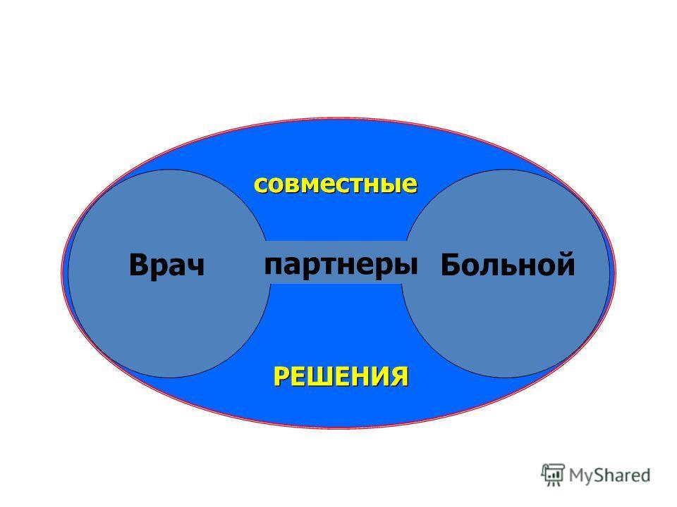 ВрачБольной партнеры совместные РЕШЕНИЯ
