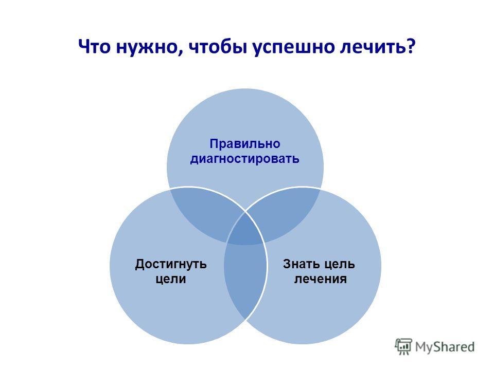 Что нужно, чтобы успешно лечить?