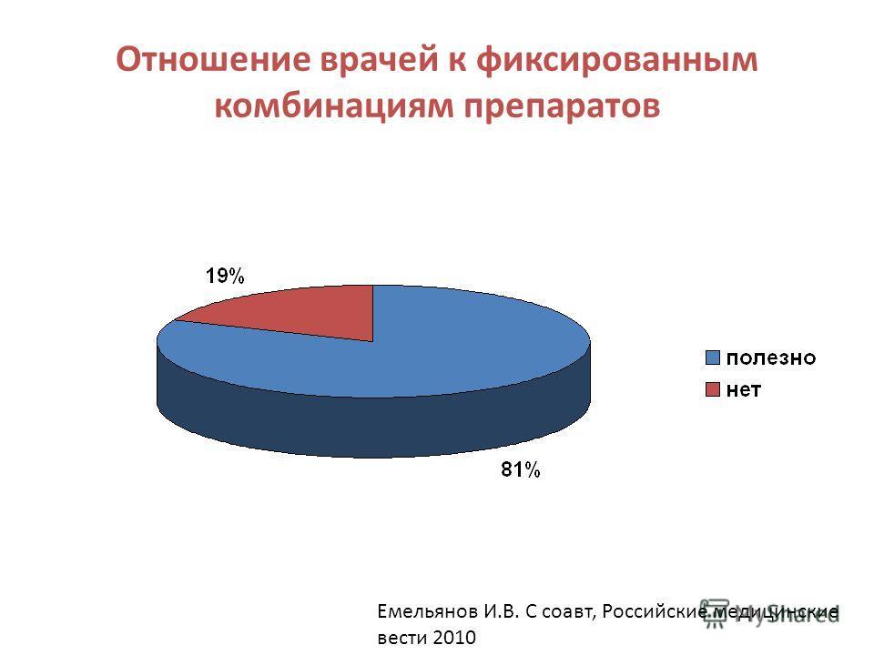 Отношение врачей к фиксированным комбинациям препаратов Емельянов И.В. С соавт, Российские медицинские вести 2010
