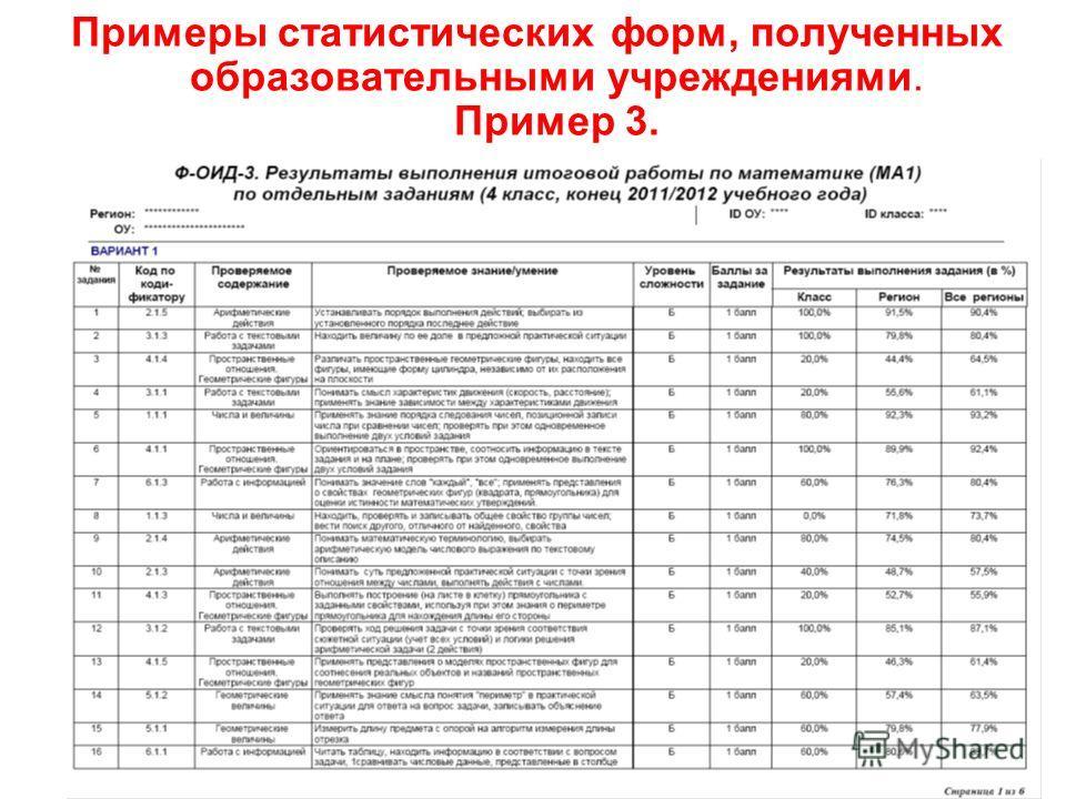 Примеры статистических форм, полученных образовательными учреждениями. Пример 3. 39