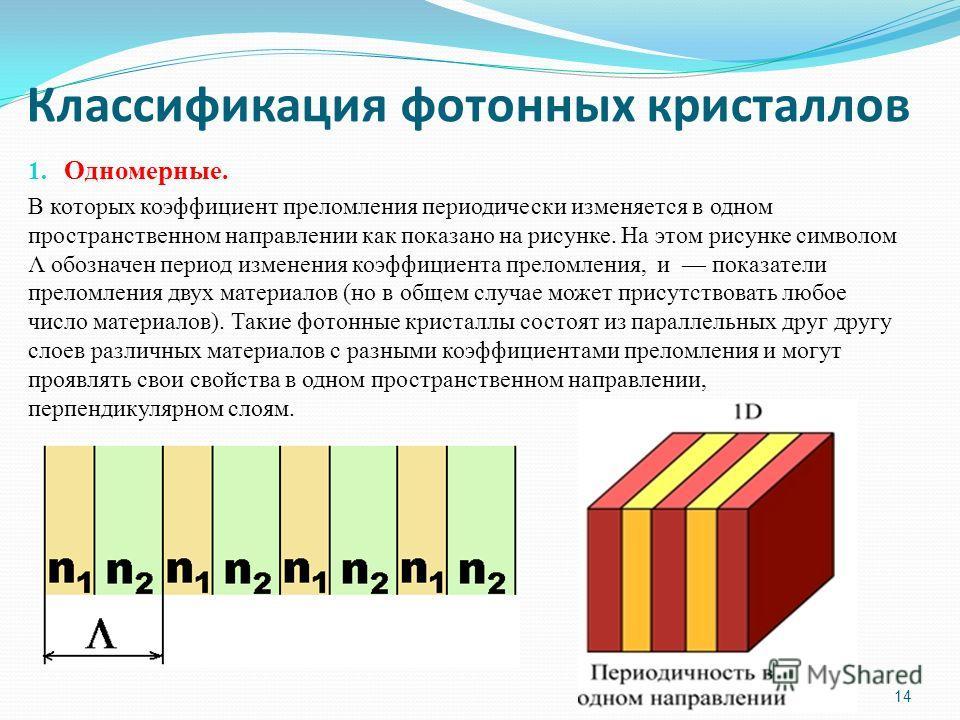 Классификация фотонных кристаллов 1. Одномерные. В которых коэффициент преломления периодически изменяется в одном пространственном направлении как показано на рисунке. На этом рисунке символом Λ обозначен период изменения коэффициента преломления, и