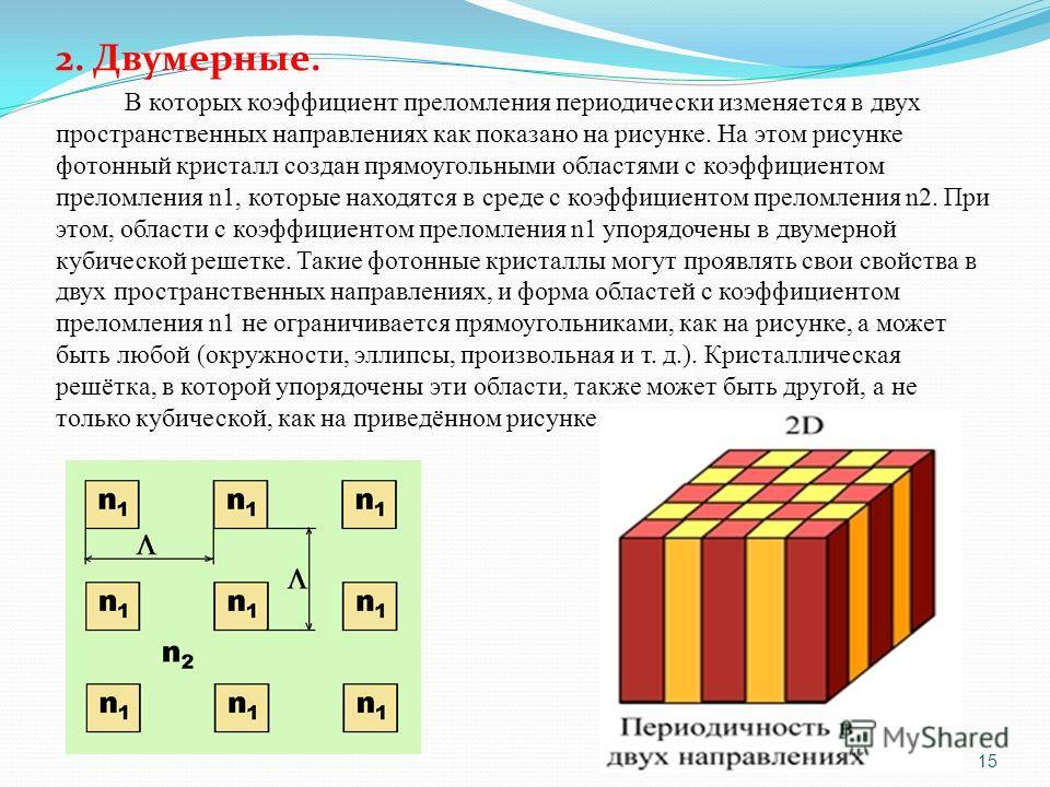 2. Двумерные. В которых коэффициент преломления периодически изменяется в двух пространственных направлениях как показано на рисунке. На этом рисунке фотонный кристалл создан прямоугольными областями с коэффициентом преломления n1, которые находятся