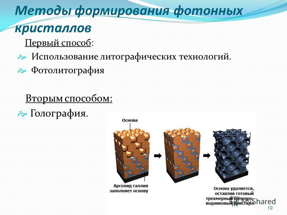 Методы формирования фотонных кристаллов Первый способ: Использование литографических технологий. Фотолитография Вторым способом: Голография. 19