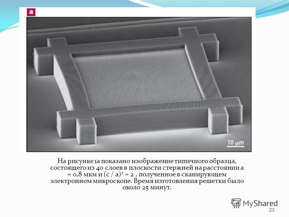 На рисунке 1а показано изображение типичного образца, состоящего из 40 слоев в плоскости стержней на расстоянии а = 0,8 мкм и (с / а) 2 = 2, полученное в сканирующем электронном микроскопе. Время изготовления решетки было около 25 минут. 23