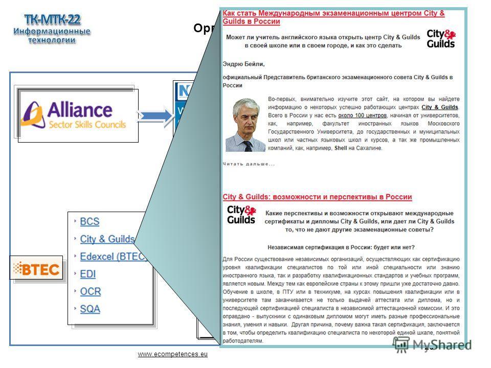 Организация системы квалификаций в Великобритании www.ecompetences.eu 26
