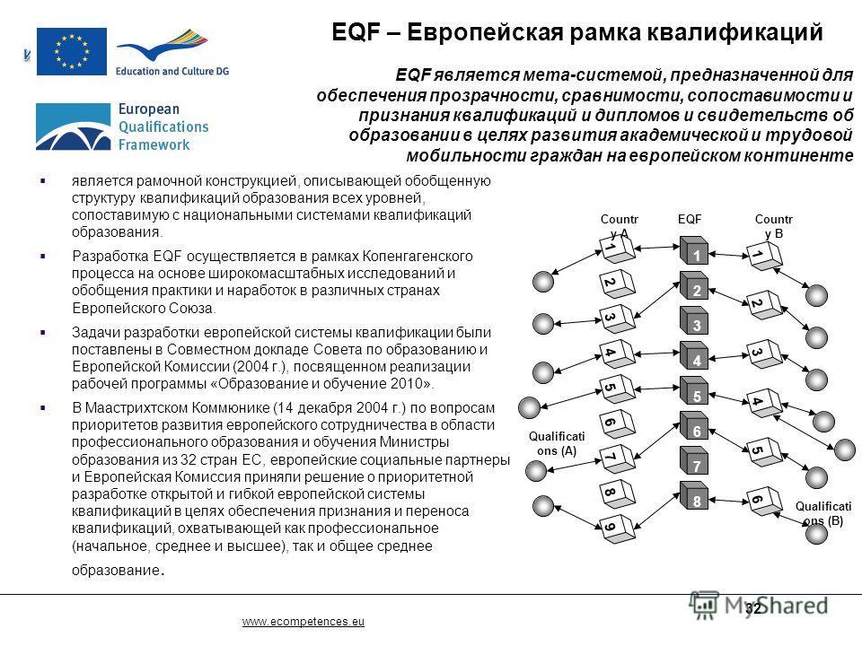 EQF является мета-системой, предназначенной для обеспечения прозрачности, сравнимости, сопоставимости и признания квалификаций и дипломов и свидетельств об образовании в целях развития академической и трудовой мобильности граждан на европейском конти