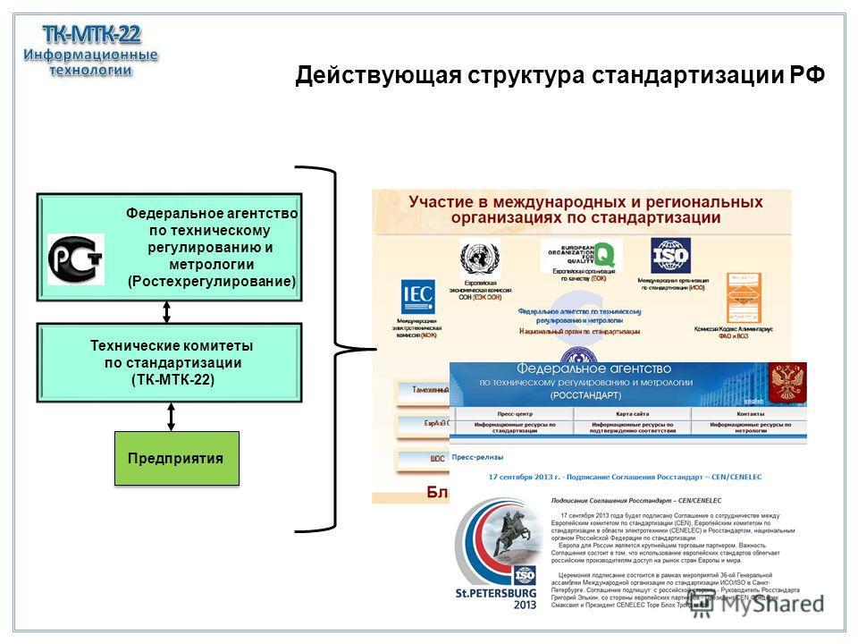 Федеральное агентство по техническому регулированию и метрологии (Ростехрегулирование) Технические комитеты по стандартизации (ТК-МТК-22) Предприятия Действующая структура стандартизации РФ