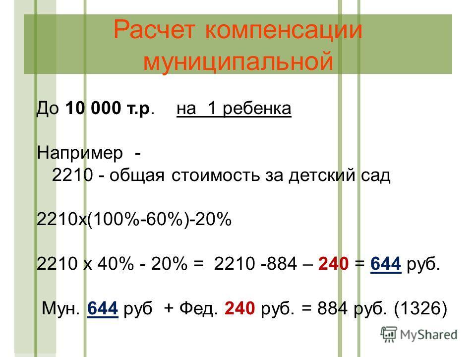 Расчет компенсации муниципальной До 10 000 т.р. на 1 ребенка Например - 2210 - общая стоимость за детский сад 2210х(100%-60%)-20% 2210 х 40% - 20% = 2210 -884 – 240 = 644 руб. Мун. 644 руб + Фед. 240 руб. = 884 руб. (1326)