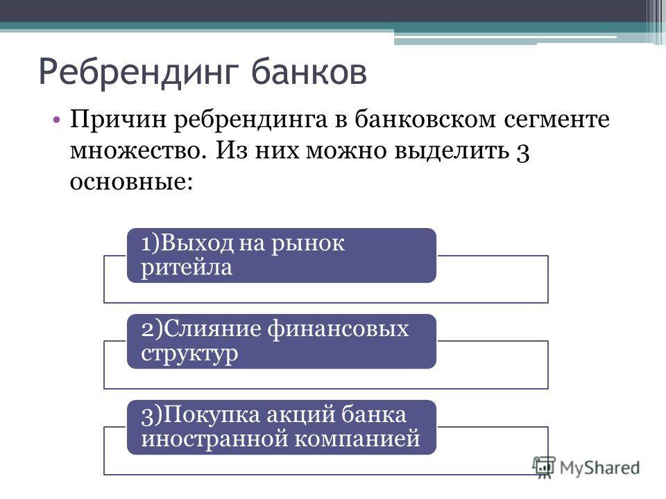 Ребрендинг банков Причин ребрендинга в банковском сегменте множество. Из них можно выделить 3 основные: 1)Выход на рынок ритейла 2)Слияние финансовых структур 3)Покупка акций банка иностранной компанией