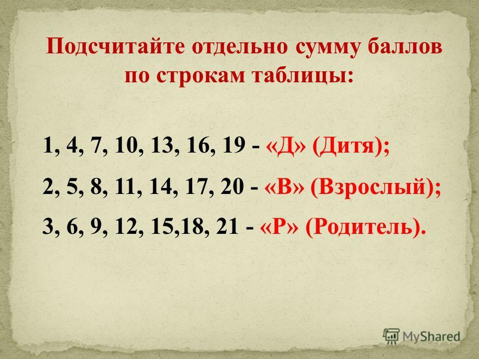 Подсчитайте отдельно сумму баллов по строкам таблицы: 1, 4, 7, 10, 13, 16, 19 - «Д» (Дитя); 2, 5, 8, 11, 14, 17, 20 - «В» (Взрослый); 3, 6, 9, 12, 15,18, 21 - «Р» (Родитель).