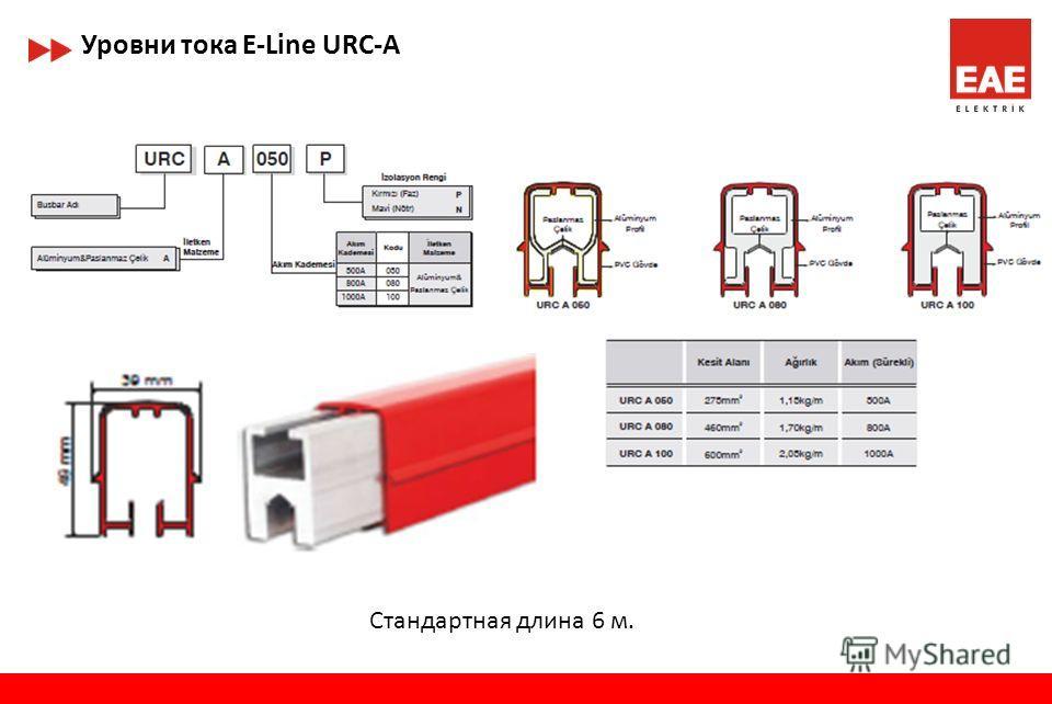 Сфера применения шинопроводов URC Портовые, строительные и промышленные краны Системы складирования AS/RS Системы передвижных игровых парков Подвижные системы дверей и потолков Монтажные и тестовые линии Монорельсовые системы Лифтовые системы www.eae