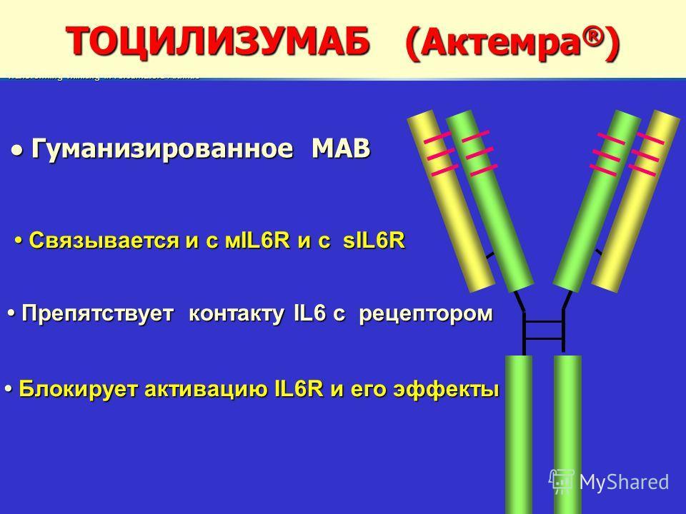Transforming Thinking in Rheumatoid Arthritis ТОЦИЛИЗУМАБ (Актемра ® ) Гуманизированное МAB Гуманизированное МAB Связывается и с мIL6R и с sIL6R Связывается и с мIL6R и с sIL6R Препятствует контакту IL6 с рецептором Препятствует контакту IL6 с рецепт