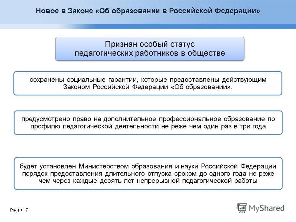 Согласно части 11 статьи 108 Федерального закона «Об образовании в Российской Федерации» в установленные на день вступления в силу закона оклады педагогических работников включается размер ежемесячной денежной компенсации на обеспечение книгоиздатель