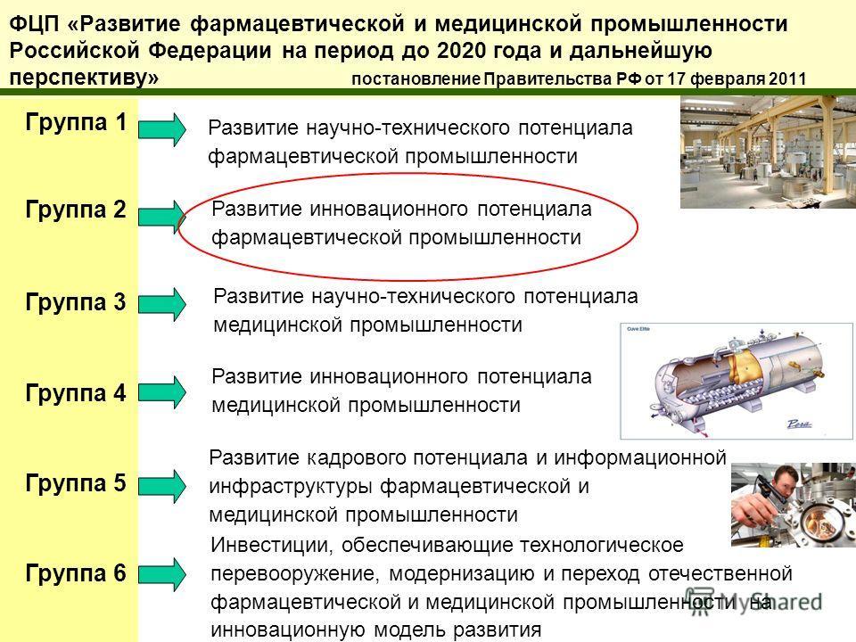ФЦП «Развитие фармацевтической и медицинской промышленности Российской Федерации на период до 2020 года и дальнейшую перспективу» постановление Правительства РФ от 17 февраля 2011 Группа 1 Инвестиции, обеспечивающие технологическое перевооружение, мо