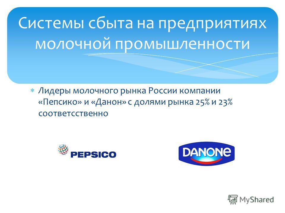 Лидеры молочного рынка России компании «Пепсико» и «Данон» с долями рынка 25% и 23% соответсственно Системы сбыта на предприятиях молочной промышленности