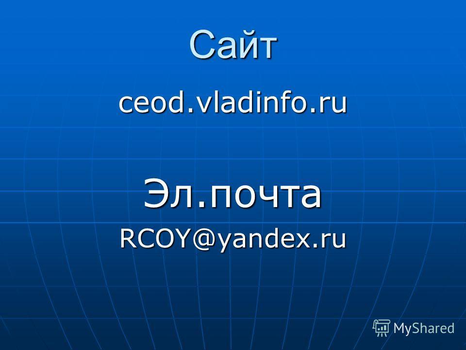 Сайт ceod.vladinfo.ruЭл.почтаRCOY@yandex.ru