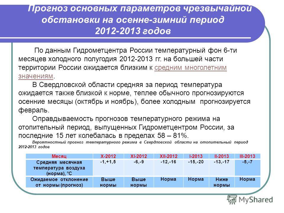Прогноз основных параметров чрезвычайной обстановки на осенне-зимний период 2012-2013 годов МесяцХ-2012ХI-2012ХII-2012I-2013II-2013III-2013 Средняя месячная температура воздуха (норма), °С -1,+1,5-6,-9-12,-16-15,-20-13,-17-5,-7 Ожидаемое отклонение о