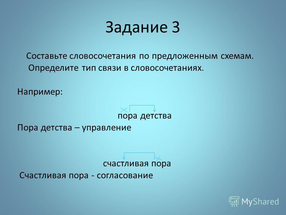 Задание 3 Составьте словосочетания по предложенным схемам. Определите тип связи в словосочетаниях. Например: пора детства Пора детства – управление счастливая пора Счастливая пора - согласование