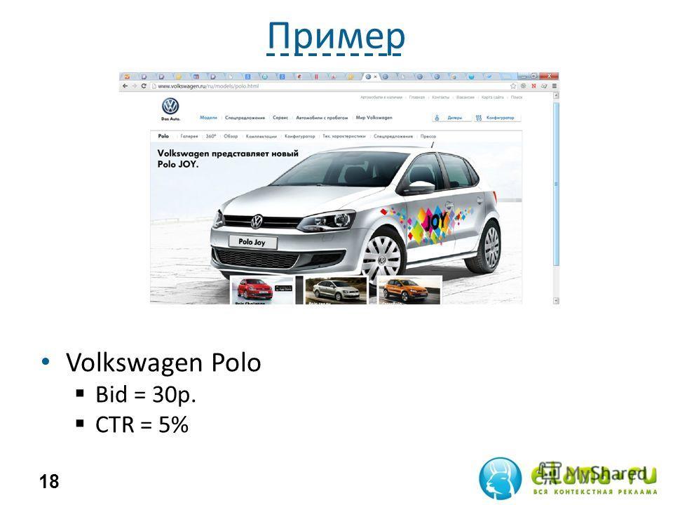 Пример Volkswagen Polo Bid = 30р. СTR = 5% 18