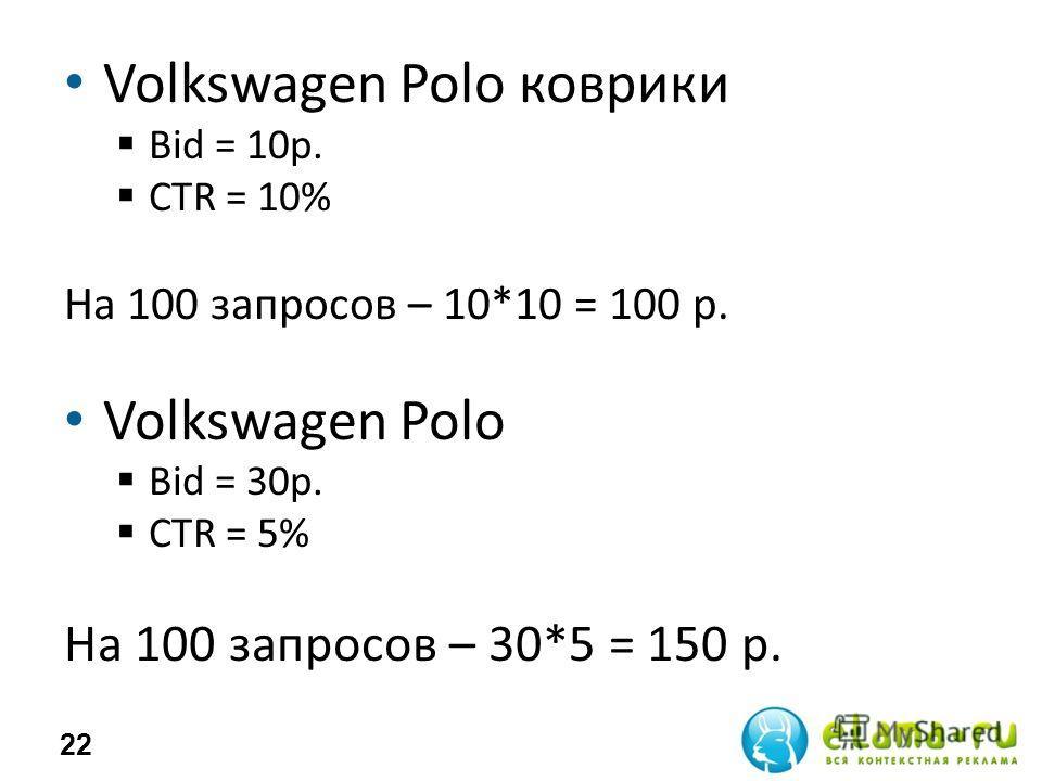 Volkswagen Polo коврики Bid = 10р. СTR = 10% На 100 запросов – 10*10 = 100 р. Volkswagen Polo Bid = 30р. СTR = 5% На 100 запросов – 30*5 = 150 р. 22