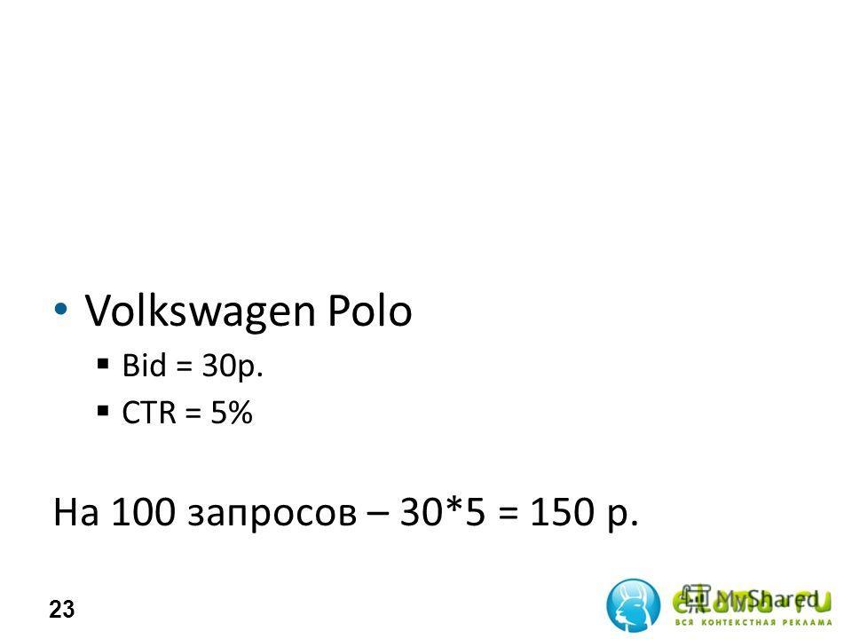 Volkswagen Polo Bid = 30р. СTR = 5% На 100 запросов – 30*5 = 150 р. 23