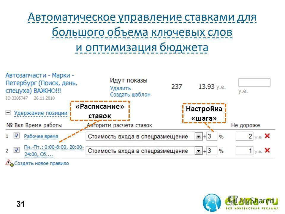 Автоматическое управление ставками для большого объема ключевых слов и оптимизация бюджета 31 Настройка «шага» «Расписание» ставок