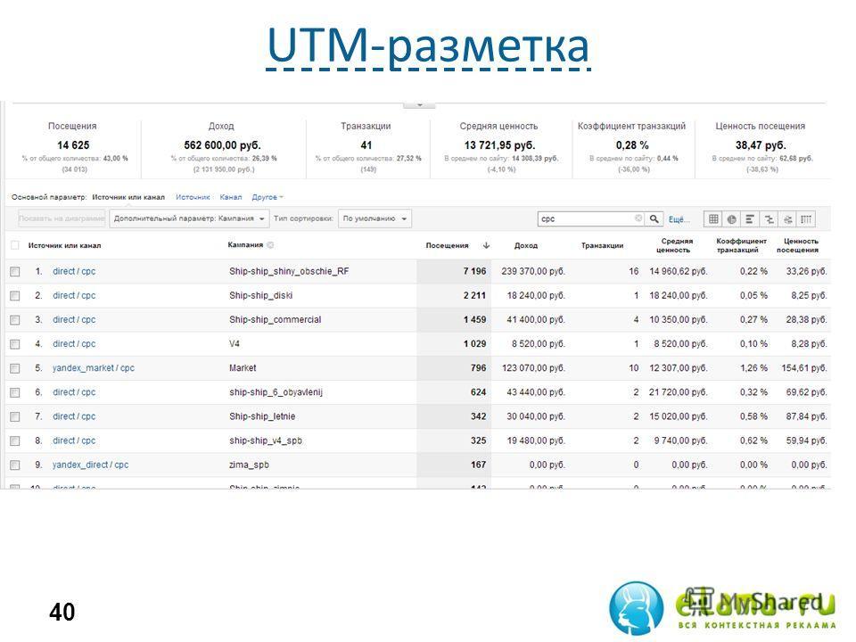 UTM-разметка 40