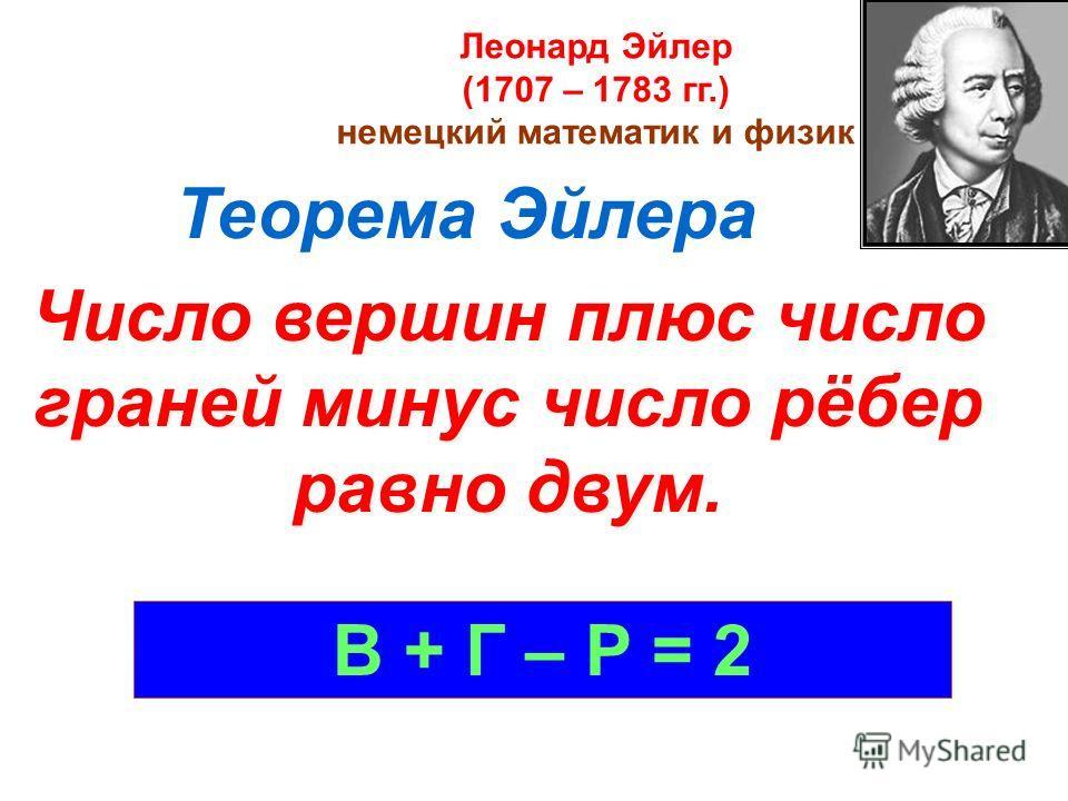 Теорема Эйлера Число вершин плюс число граней минус число рёбер равно двум. Число вершин плюс число граней минус число рёбер равно двум. В + Г – Р = 2 Леонард Эйлер (1707 – 1783 гг.) немецкий математик и физик