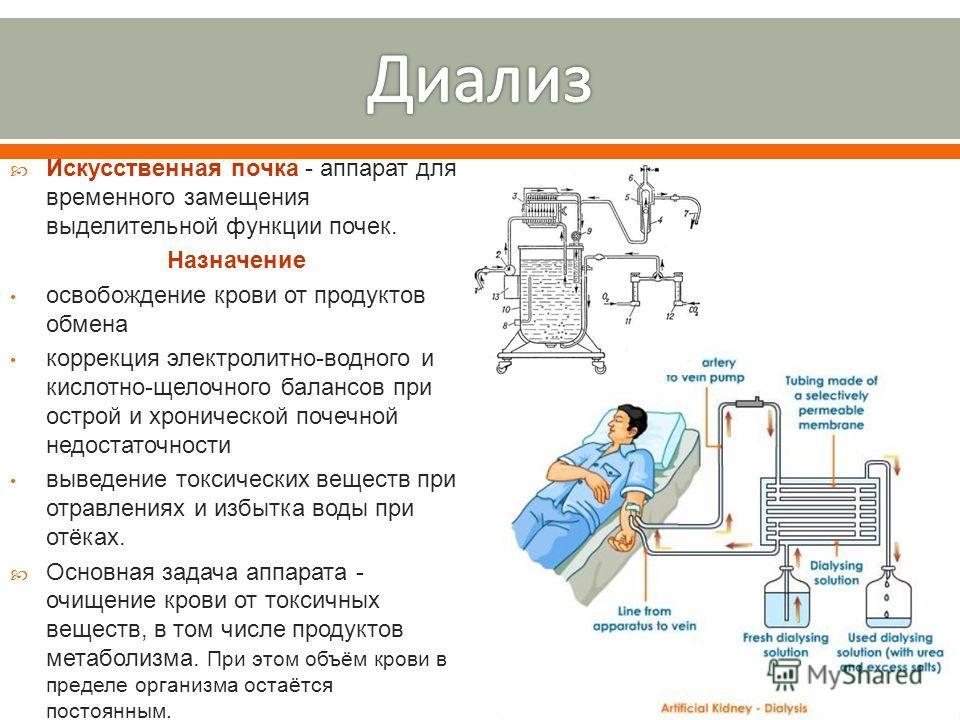Искусственная почка - аппарат для временного замещения выделительной функции почек. Назначение освобождение крови от продуктов обмена коррекция электролитно - водного и кислотно - щелочного балансов при острой и хронической почечной недостаточности в