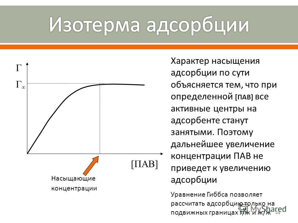 44 Г Г [ПАВ] Характер насыщения адсорбции по сути объясняется тем, что при определенной [ПАВ] все активные центры на адсорбенте станут занятыми. Поэтому дальнейшее увеличение концентрации ПАВ не приведет к увеличению адсорбции Уравнение Гиббса позвол