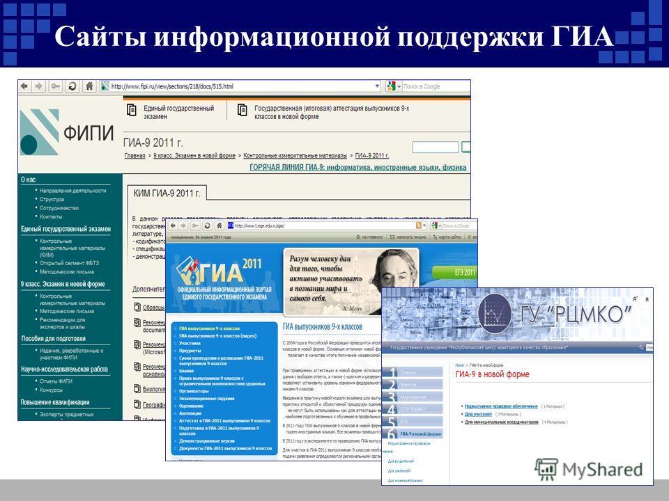 Сайты информационной поддержки ГИА