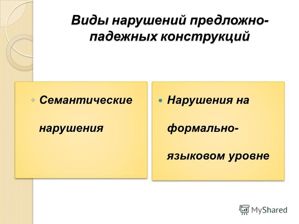 Виды нарушений предложно- падежных конструкций Семантические нарушения Нарушения на формально- языковом уровне