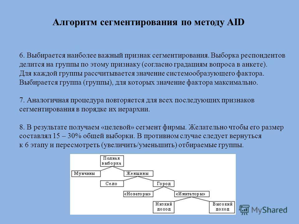 Алгоритм сегментирования по методу AID 6. Выбирается наиболее важный признак сегментирования. Выборка респондентов делится на группы по этому признаку (согласно градациям вопроса в анкете). Для каждой группы рассчитывается значение системообразующего