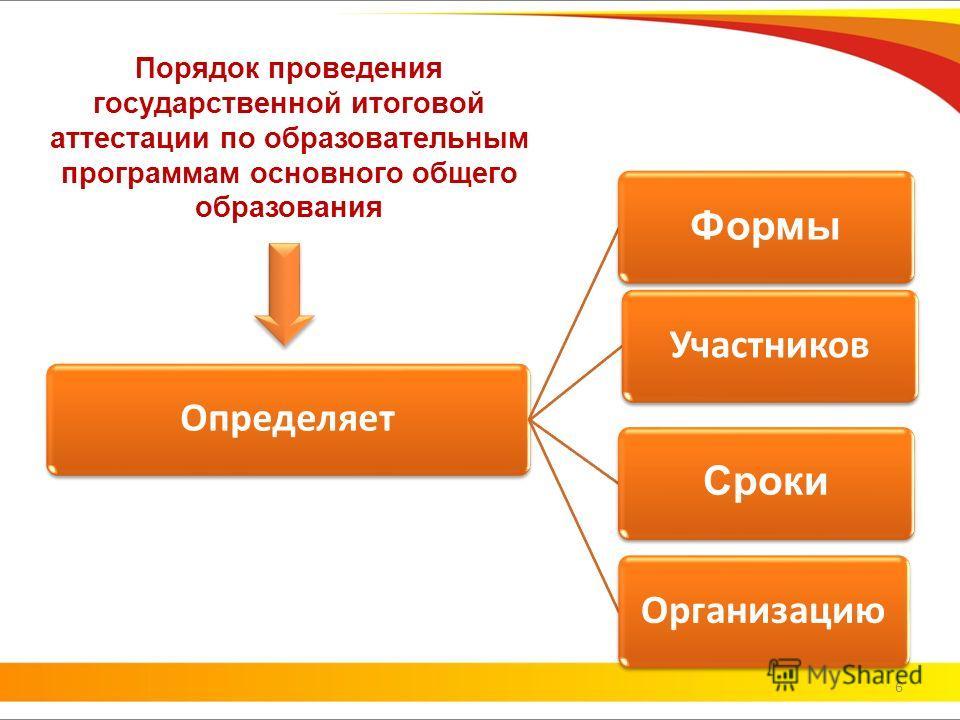 Порядок проведения государственной итоговой аттестации по образовательным программам основного общего образования Определяет Формы Участников Сроки Организацию 6