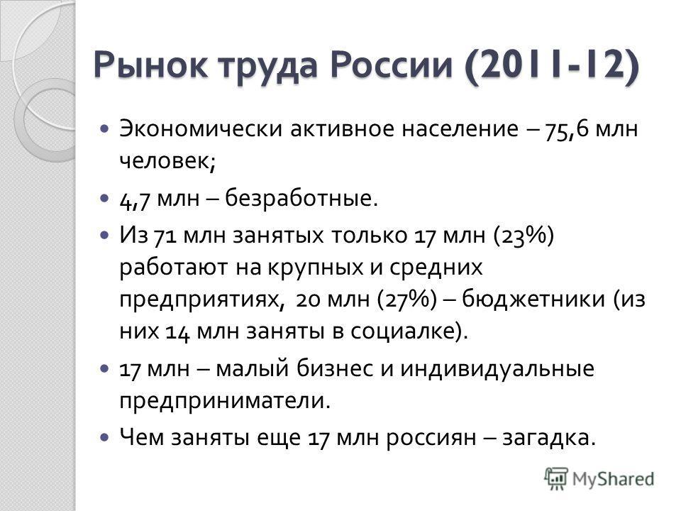 Рынок труда России (2011-12) Экономически активное население – 75,6 млн человек ; 4,7 млн – безработные. Из 71 млн занятых только 17 млн (23%) работают на крупных и средних предприятиях, 20 млн (27%) – бюджетники ( из них 14 млн заняты в социалке ).