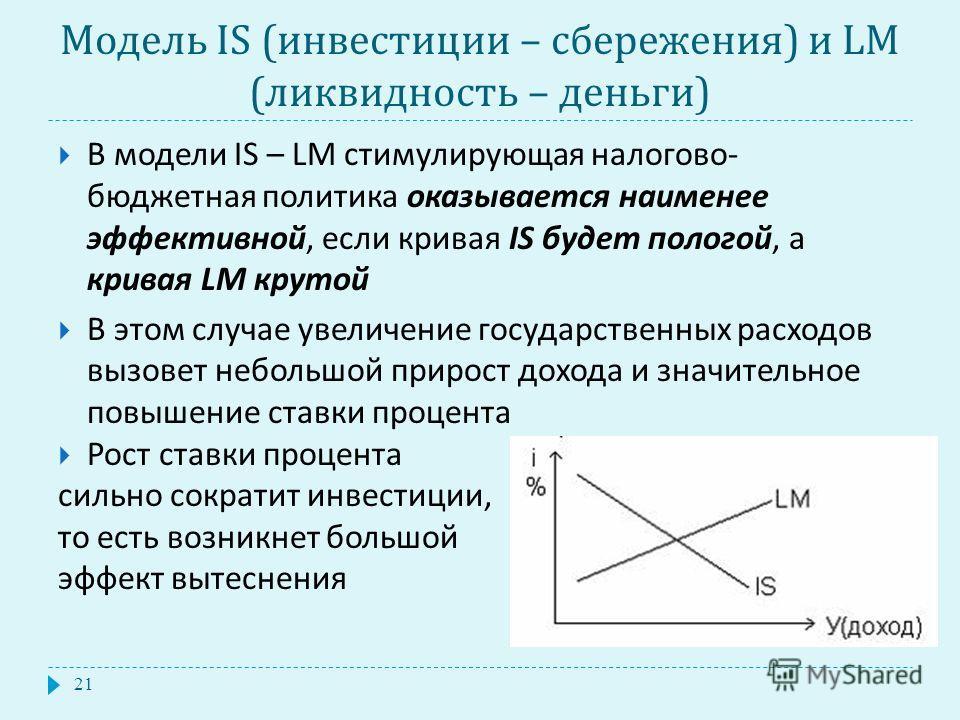 Модель IS ( инвестиции – сбережения ) и LM ( ликвидность – деньги ) В модели IS – LM стимулирующая налогово - бюджетная политика оказывается наименее эффективной, если кривая IS будет пологой, а кривая LM крутой В этом случае увеличение государственн