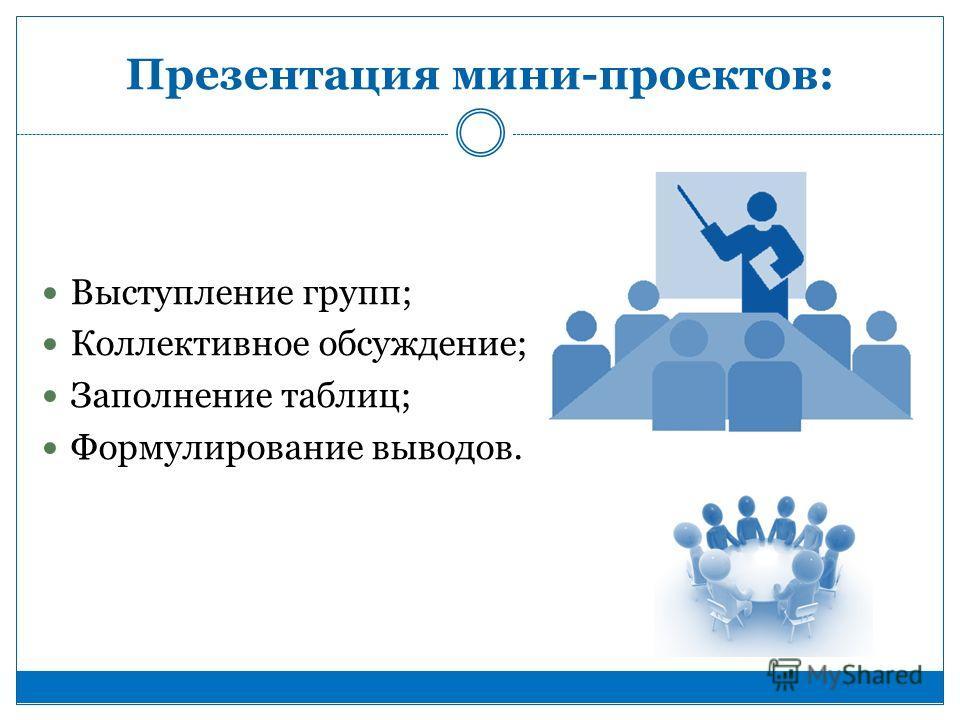 Презентация мини-проектов: Выступление групп; Коллективное обсуждение; Заполнение таблиц; Формулирование выводов.