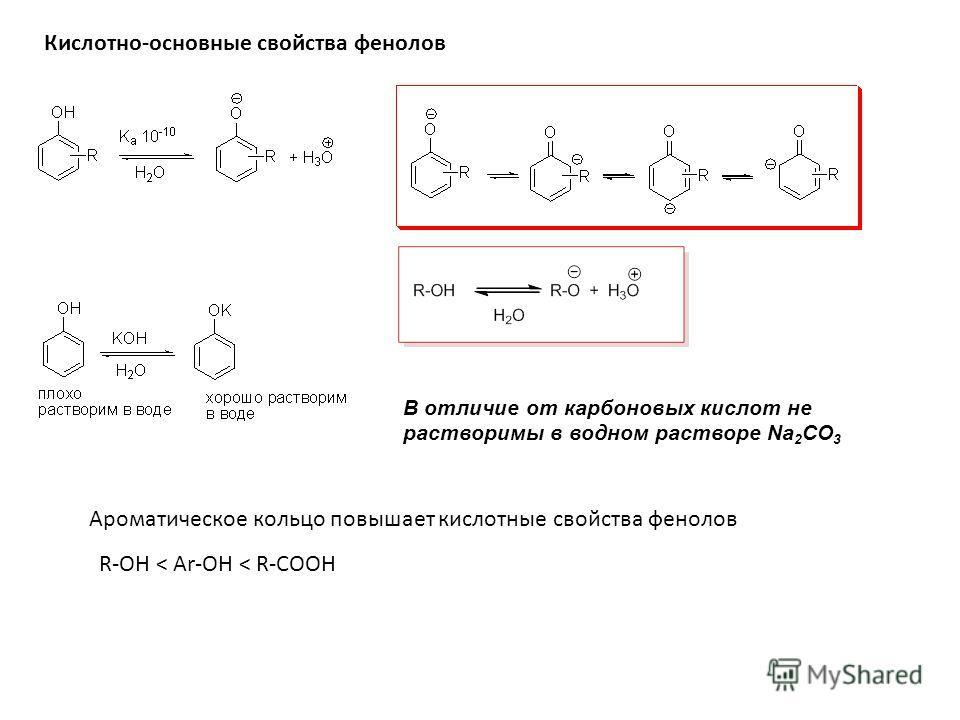В отличие от карбоновых кислот не растворимы в водном растворе Na 2 CO 3 R-OH < Ar-OH < R-COOH Кислотно-основные свойства фенолов Ароматическое кольцо повышает кислотные свойства фенолов