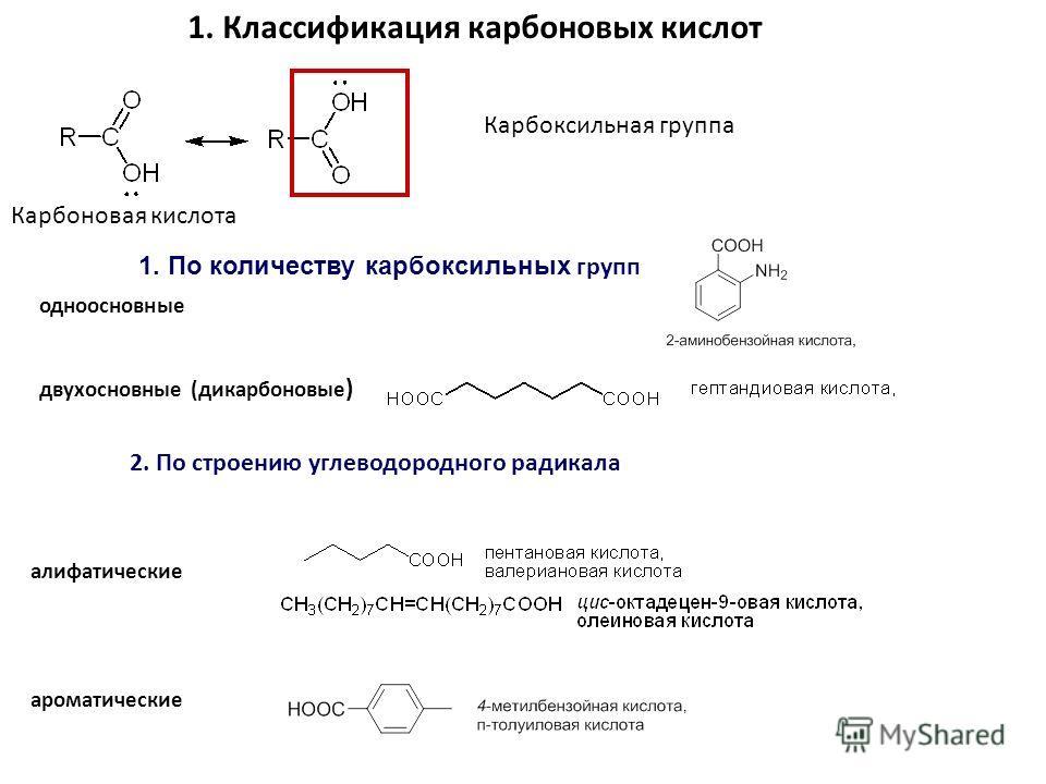 Карбоксильная группа Карбоновая кислота 1. По количеству карбоксильных групп одноосновные двухосновные (дикарбоновые ) 2. По строению углеводородного радикала алифатические 1. Классификация карбоновых кислот ароматические
