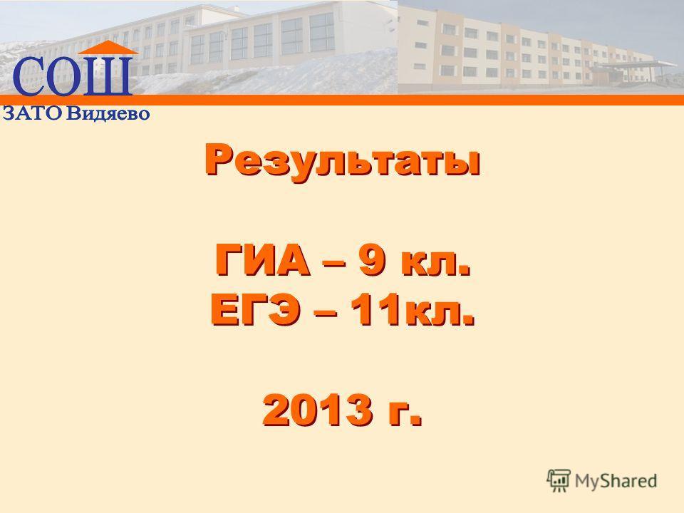 Результаты ГИА – 9 кл. ЕГЭ – 11кл. 2013 г.