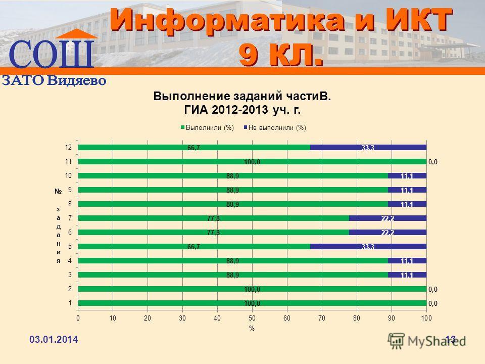 Информатика и ИКТ 9 КЛ. 03.01.201413