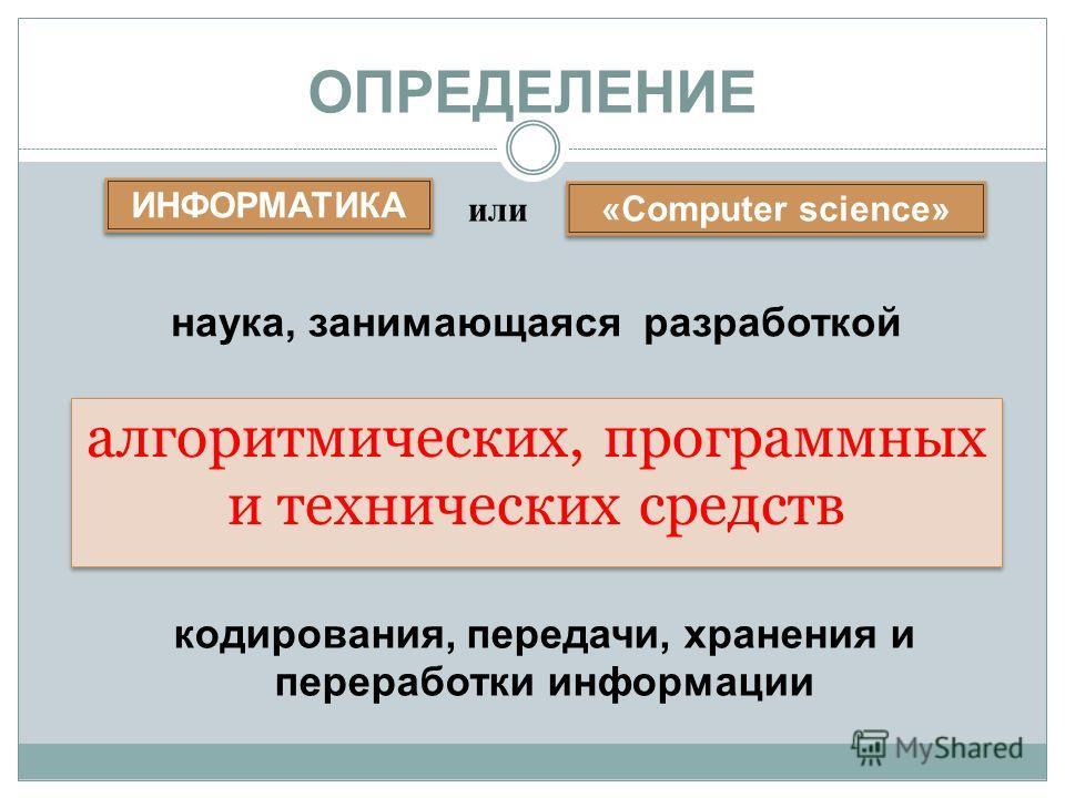 ОПРЕДЕЛЕНИЕ ИНФОРМАТИКА наука, занимающаяся разработкой алгоритмических, программных и технических средств кодирования, передачи, хранения и переработки информации «Computer science» или