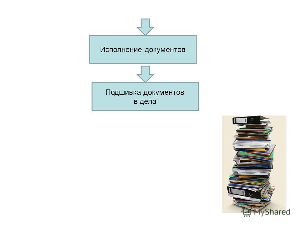 Исполнение документов Подшивка документов в дела