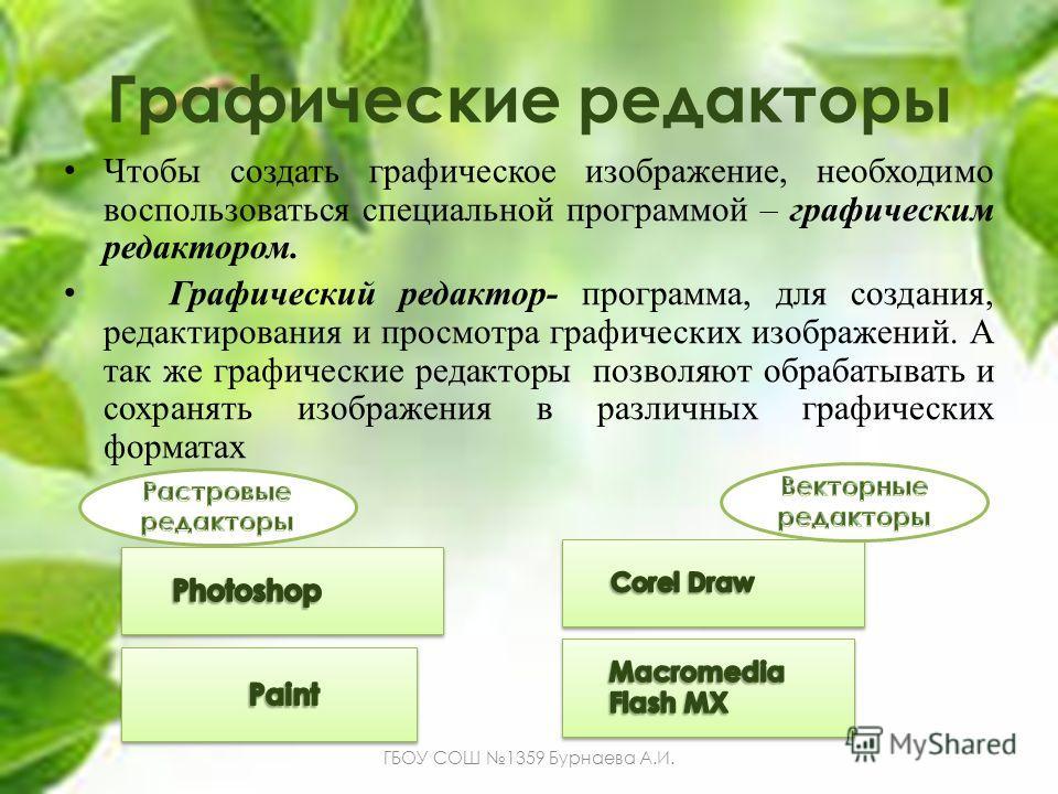 Графические редакторы Чтобы создать графическое изображение, необходимо воспользоваться специальной программой – графическим редактором. Графический редактор- программа, для создания, редактирования и просмотра графических изображений. А так же графи
