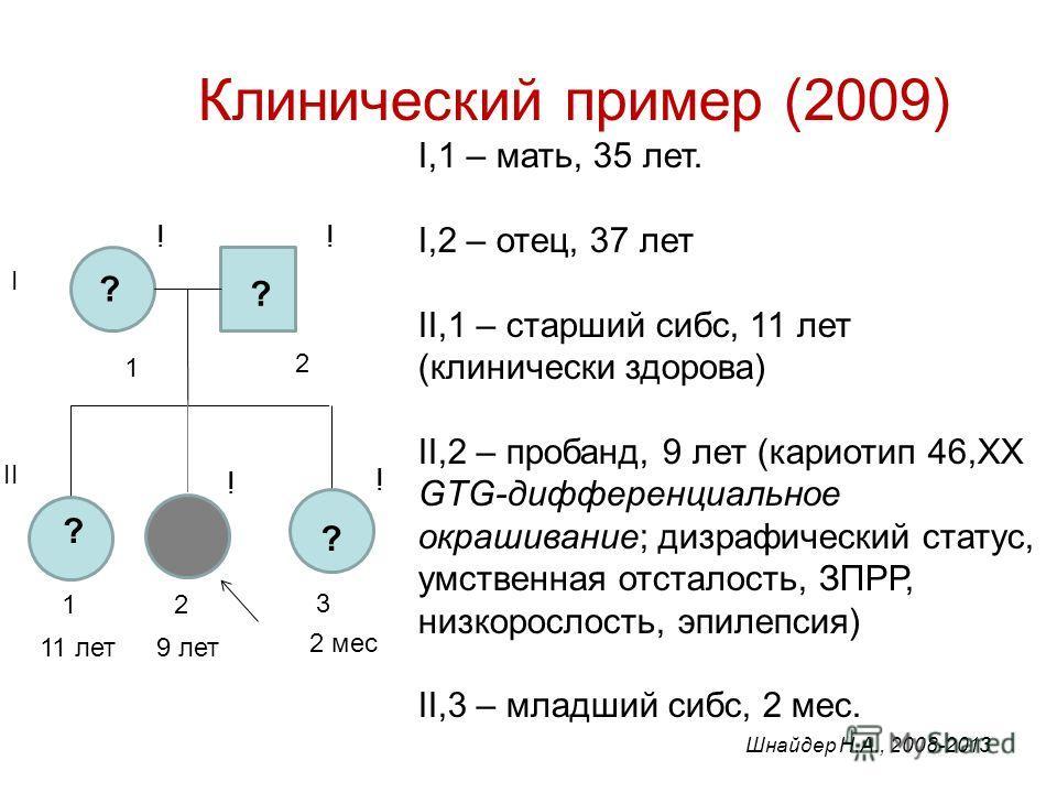 Клинический пример (2009) I,1 – мать, 35 лет. I,2 – отец, 37 лет II,1 – старший сибс, 11 лет (клинически здорова) II,2 – пробанд, 9 лет (кариотип 46,ХХ GTG-дифференциальное окрашивание; дизрафический статус, умственная отсталость, ЗПРР, низкорослость