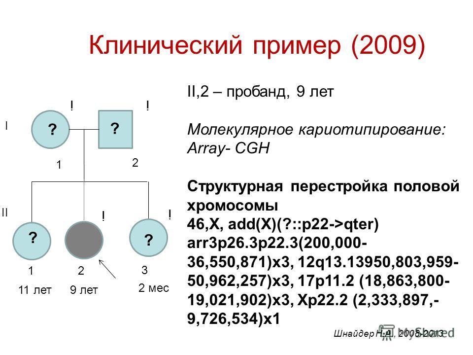 Клинический пример (2009) II,2 – пробанд, 9 лет Молекулярное кариотипирование: Array- CGH Структурная перестройка половой хромосомы 46,Х, add(X)(?::p22->qter) arr3p26.3p22.3(200,000- 36,550,871)x3, 12q13.13950,803,959- 50,962,257)x3, 17p11.2 (18,863,