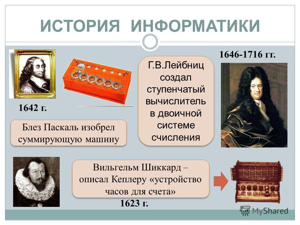 ИСТОРИЯ ИНФОРМАТИКИ Вильгельм Шиккард – описал Кеплеру «устройство часов для счета» Блез Паскаль изобрел суммирующую машину 1623 г. 1642 г. 1646-1716 гг. Г.В.Лейбниц создал ступенчатый вычислитель в двоичной системе счисления Г.В.Лейбниц создал ступе