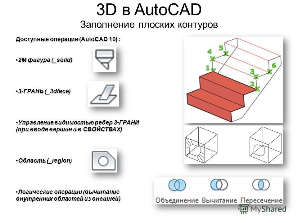 3D в AutoCAD Заполнение плоских контуров Доступные операции (AutoCAD 10): Доступные операции (AutoCAD 10) : 2М фигура (_solid)2М фигура (_solid) 3-ГРАНЬ (_3dface)3-ГРАНЬ (_3dface) Управление видимостью ребер 3-ГРАНИ (при вводе вершин и в СВОЙСТВАХ)Уп