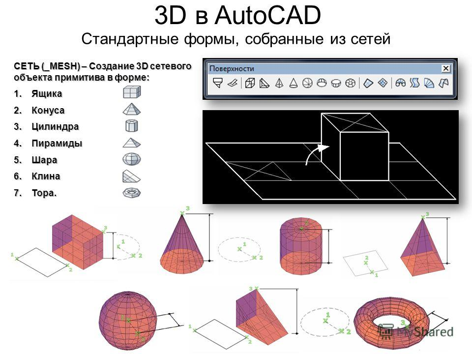 3D в AutoCAD Стандартные формы, собранные из сетей СЕТЬ (_MESH) – Создание 3D сетевого объекта примитива в форме: 1.Ящика 2.Конуса 3.Цилиндра 4.Пирамиды 5.Шара 6.Клина 7.Тора.