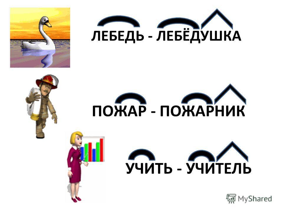 ЛЕБЕДЬ - ЛЕБЁДУШКА ПОЖАР - ПОЖАРНИК УЧИТЬ - УЧИТЕЛЬ